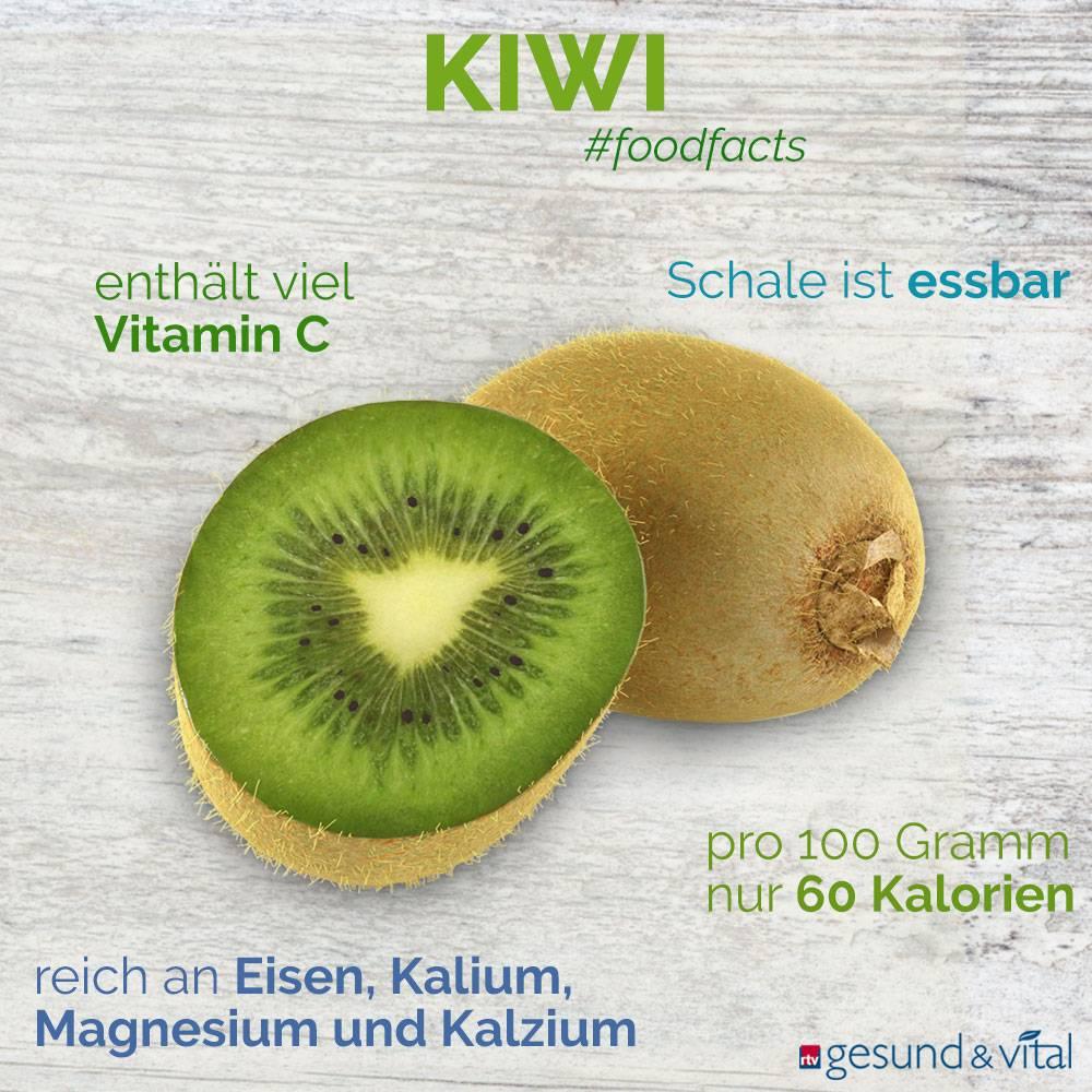 Eine Grafik mit verschiedenen Fakten zur Kiwi. Sie zeigt u.a. Wissenswertes über den Gehalt an wichtigen Nährstoffen des Obstes.
