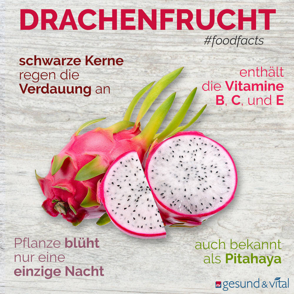Eine Grafik mit verschiedenen Fakten zur Drachenfrucht. Sie zeigt Wissenswertes über gesunde Inhaltsstoffe und Wirkung.
