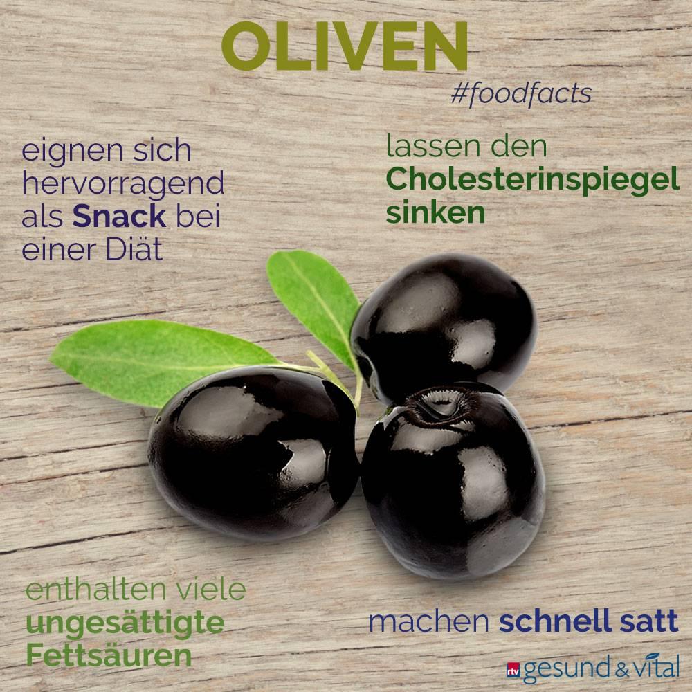 Eine Grafik mit verschiedenen Fakten zu Oliven. Sie zeigt Wissenswertes über die Inhaltsstoffe und Wirkung von Oliven.