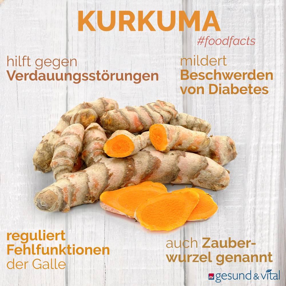 Eine Infografik mit verschiedenen Fakten zu Kurkuma. Sie zeigt Wissenswertes über die gesundheitliche Wirkung der Wurzel.