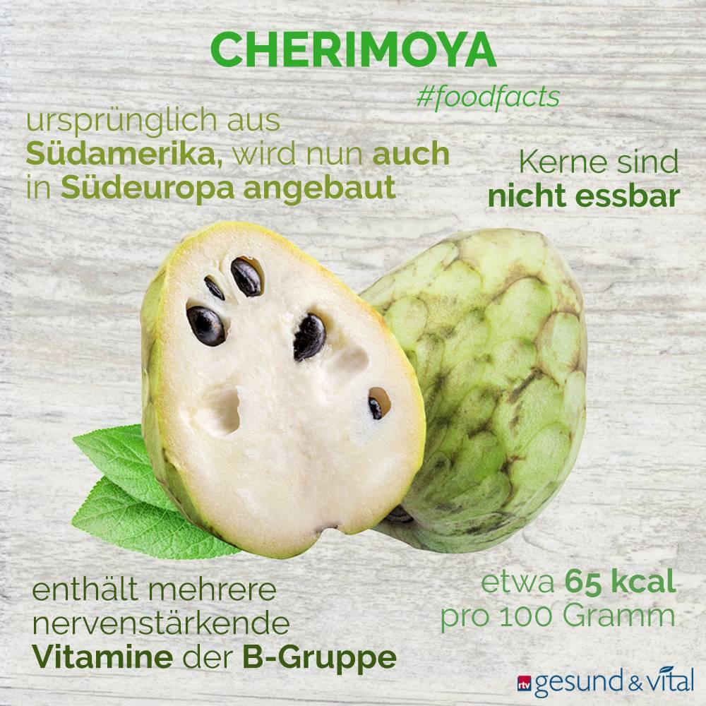 Eine Infografik mit verschiedenen Fakten zu Cherimoya. Sie zeigt Wissenswertes über die Inhaltsstoffe und Herkunft der Frucht.