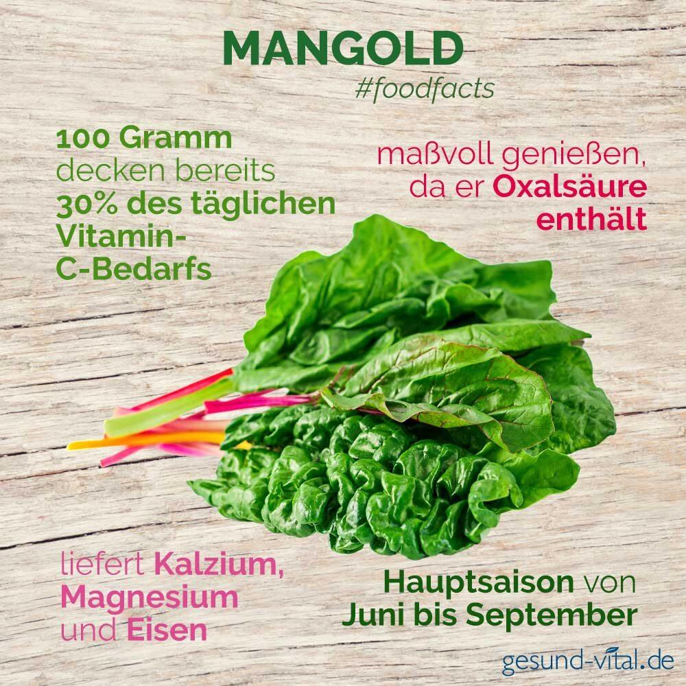 Eine Infografik mit verschiedenen Fakten zu Mangold. Sie zeigt u.a. Wissenswertes über die Inhaltsstoffe von Mangold.