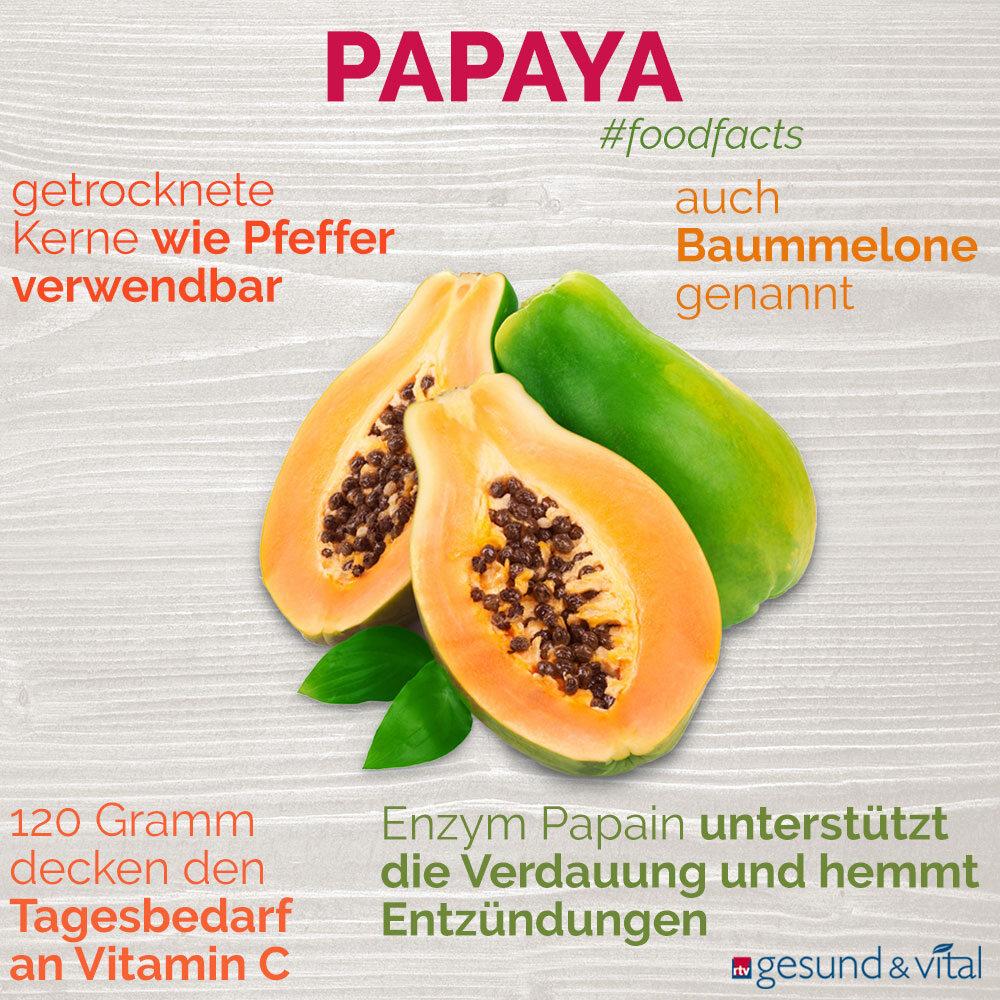 Eine Infografik mit verschiedenen Fakten zu Papaya. Sie zeigt u.a. Wissenswertes über die Inhaltsstoffe und Wirkung der Papaya.